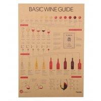 PO015 -Basic Wine Guide Poster